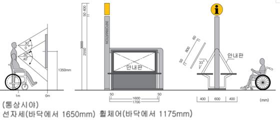 복지시설 유형별 맞춤 '디자인' 적용 [라펜트 조경뉴스]